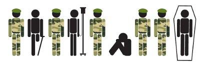 IPPNW_Soldaten_im Kriegsgebiet